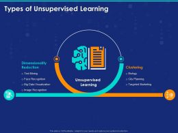 Types Of Unsupervised Learning Ppt Powerpoint Presentation File Images