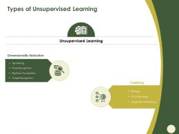 Types Of Unsupervised Learning Text Mining Ppt Powerpoint Presentation Portfolio Themes