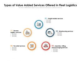 Types Of Value Added Services Offered In Fleet Logistics