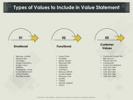 Types Of Values To Include In Value Statement Sensory Ppt Powerpoint Presentation Icon Grid