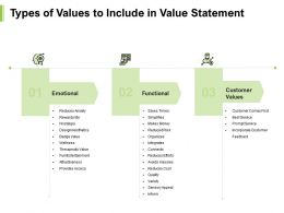 Types Of Values To Include In Value Statement Wellness Ppt Powerpoint Presentation Skills