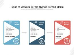Types Of Viewers In Paid Owned Earned Media