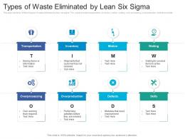 Types Of Waste Eliminated By Lean Six Sigma