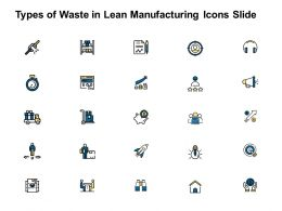 Types Of Waste In Lean Manufacturing Icons Slide Arrows Growth Ppt Powerpoint Presentation Slides Designs