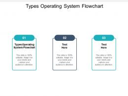 Types Operating System Flowchart Ppt Powerpoint Presentation Styles Graphics Template Cpb