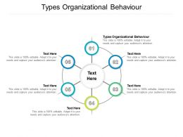Types Organizational Behaviour Ppt Powerpoint Presentation Professional Example Cpb