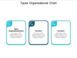 Types Organizational Chart Ppt Powerpoint Presentation Professional Graphics Pictures Cpb