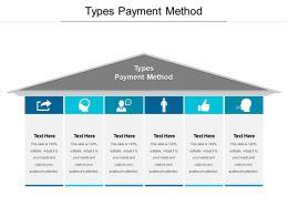 Types Payment Method Ppt Powerpoint Presentation Show Slide Portrait Cpb