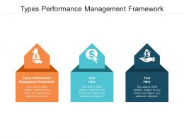 Types Performance Management Framework Ppt Powerpoint Presentation File Visual Aids Cpb