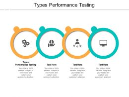 Types Performance Testing Ppt Powerpoint Presentation Gallery Samples Cpb