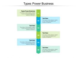 Types Power Business Ppt Powerpoint Presentation Infographics Picture Cpb