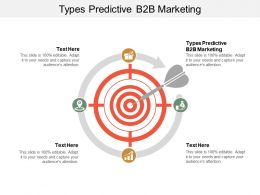 Types Predictive B2b Marketing Ppt Powerpoint Presentation File Format Cpb