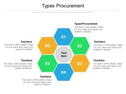 Types Procurement Ppt Powerpoint Presentation Styles Infographic Template Cpb