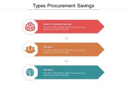 Types Procurement Savings Ppt Powerpoint Presentation Professional Cpb