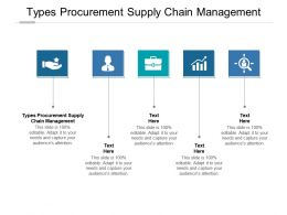 Types Procurement Supply Chain Management Ppt Powerpoint Presentation Infographics Cpb