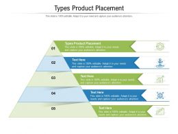 Types Product Placement Ppt Powerpoint Presentation Infographics Ideas Cpb
