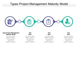 Types Project Management Maturity Model Ppt Powerpoint Presentation Model Cpb