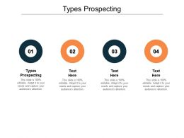 Types Prospecting Ppt Powerpoint Presentation Slides Ideas Cpb