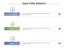 Types Public Relations Ppt Powerpoint Presentation Summary Show Cpb