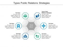 Types Public Relations Strategies Ppt Powerpoint Presentation Icon Deck Cpb