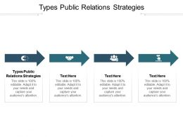 Types Public Relations Strategies Ppt Powerpoint Presentation Professional Gridlines Cpb