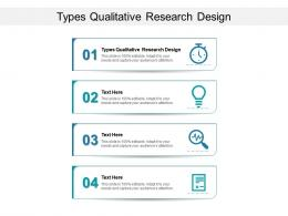 Types Qualitative Research Design Ppt Powerpoint Presentation Model Example Cpb