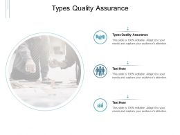 Types Quality Assurance Ppt Powerpoint Presentation Ideas Template Cpb