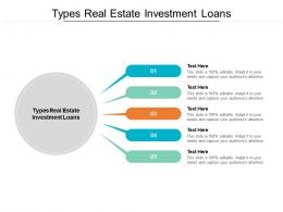 Types Real Estate Investment Loans Ppt Powerpoint Presentation Gallery Example Introduction Cpb