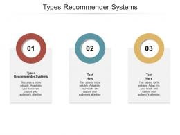 Types Recommender Systems Ppt Powerpoint Presentation Example Cpb