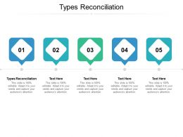 Types Reconciliation Ppt Powerpoint Presentation Ideas Display Cpb
