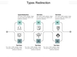 Types Redirection Ppt Powerpoint Presentation Diagram Graph Charts Cpb