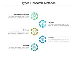 Types Research Methods Ppt Powerpoint Presentation Ideas Example Topics Cpb