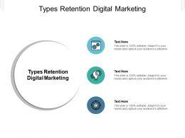 Types Retention Digital Marketing Ppt Powerpoint Presentation Infographics Icon Cpb