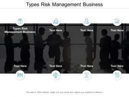 Types Risk Management Business Ppt Powerpoint Presentation Slide Cpb