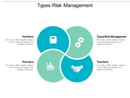 Types Risk Management Ppt Powerpoint Presentation Slides Inspiration Cpb
