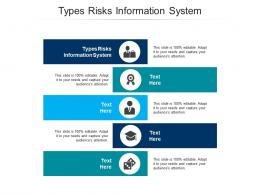 Types Risks Information System Ppt Powerpoint Presentation Summary Vector Cpb