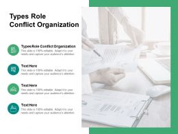 Types Role Conflict Organization Ppt Powerpoint Presentation File Tips Cpb