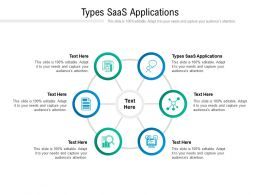 Types SAAS Applications Ppt Powerpoint Presentation Styles Designs Cpb