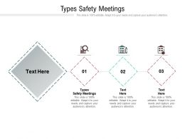 Types Safety Meetings Ppt Powerpoint Presentation Outline Brochure Cpb