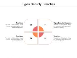 Types Security Breaches Ppt Powerpoint Presentation Show Slide Cpb
