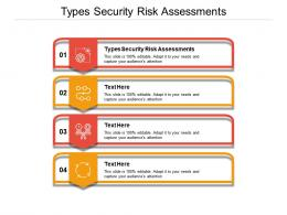 Types Security Risk Assessments Ppt Powerpoint Presentation Show Ideas Cpb