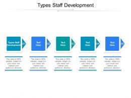 Types Staff Development Ppt Powerpoint Presentation Portfolio Slide Cpb