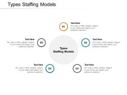 Types Staffing Models Ppt Powerpoint Presentation Infographic Template Layout Ideas Cpb
