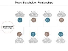 Types Stakeholder Relationships Ppt Powerpoint Presentation Icon Outfit Cpb