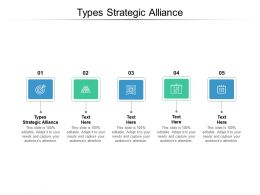Types Strategic Alliance Ppt Powerpoint Presentation Inspiration Elements Cpb