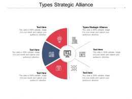 Types Strategic Alliance Ppt Powerpoint Presentation Styles Slide Portrait Cpb