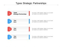 Types Strategic Partnerships Ppt Powerpoint Presentation Inspiration Layout Cpb