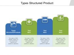 Types Structured Products Ppt Powerpoint Presentation Portfolio Tips Cpb