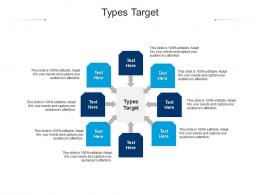 Types Target Ppt Powerpoint Presentation Summary Themes Cpb