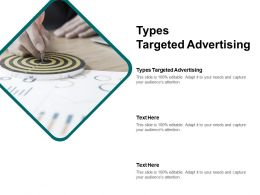 Types Targeted Advertising Ppt Powerpoint Presentation File Gallery Cpb